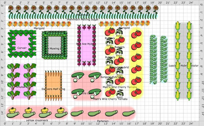 image from plans.garden-planner.net